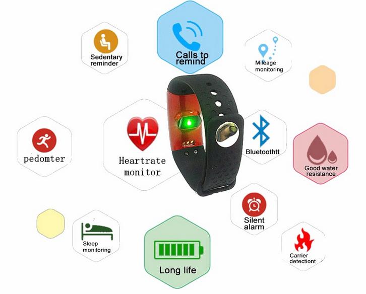 Bluetooth 4.0 low energy wristband Vòng Đeo Tay thông minh Bluetooth Thông Minh Thể Thao sức mạnh vòng đeo tay