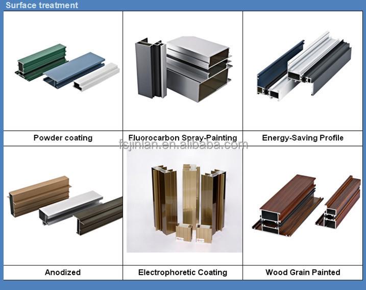 Tipos de aluminios para ventanas excellent este material for Tipos de aluminio para ventanas