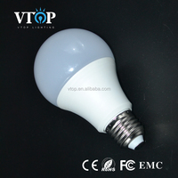 CE RoHS certificated Energy Saving Light 15W Plastic led bulbs wholesale