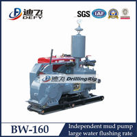 BW-160 Independent Portable Mud Pump for Sale
