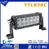 10~30v 36w offroad led work light motorbike fog light 36w cheap motorcycle