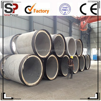 Box Culvert Reinforced Concrete Pipe(RCP) Making Machinery Supplier