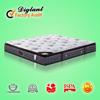 trampolines heated visco elastic foam mattress topper