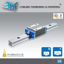 STAF Caged Linear Guides for 3D Printers