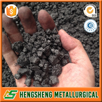 Good Quality China Fule Grade Calcined Petroleum Coke Price for Sale