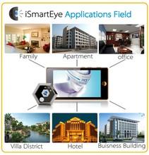 CCTV products thermal camera aura image