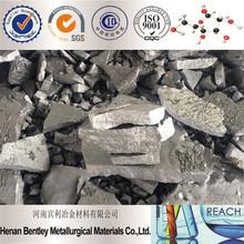 Gray Metallic Ferroalloy Ferro Silicon Manufacturer
