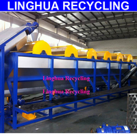 standard reliable safety used glass bottle washer