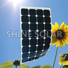 portable solar panel charger 22% efficiency light weight and portable solar panel, charge for 12V, 18v batteries