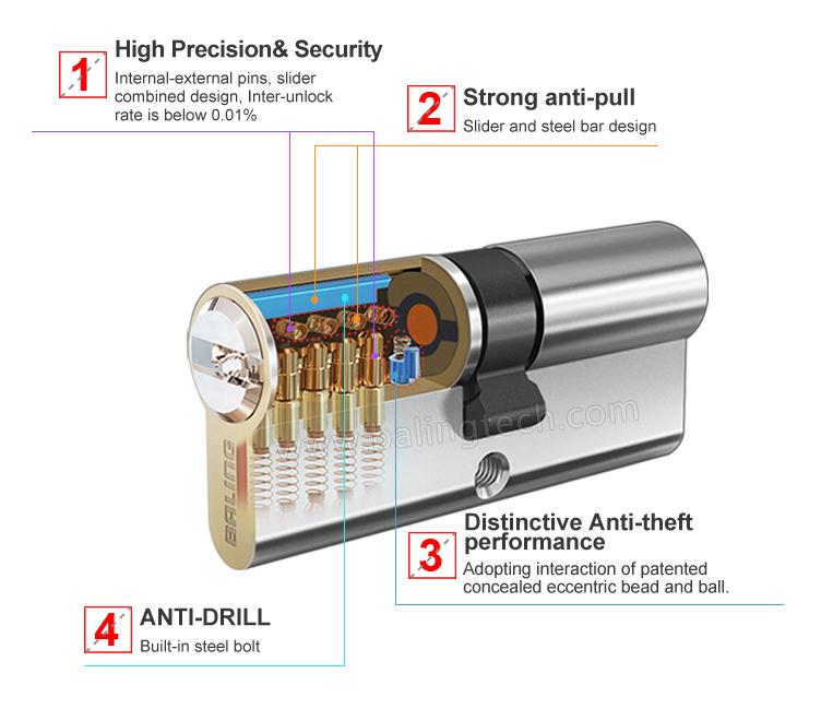 QH 04 Elegant - Fresh high security door locks For Your House