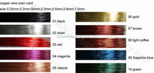 China orgin oxygen free copper wire /copper wire/ 8 gauge copper wire