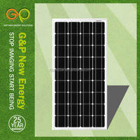 10w solar panel price india with CE/CEC/TUV/ISO