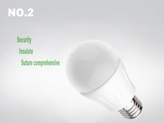 Alibaba china 3w 5w 7w 8w 9w 12w A60 LED light bulb