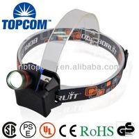 Cheap outdoor Clip-on Cap Hat LED Headlamp alibi headlamp