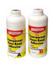 High temperature resistance glue for stone