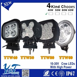 12/24V LED work light 60W round, spot,for Truck, tractor,trailer, offroad driving for suv,atv,motorcycle,4X4car,IP67