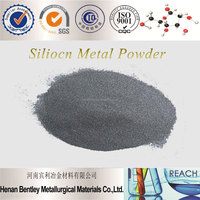 Silicon Metal Powder best selling products