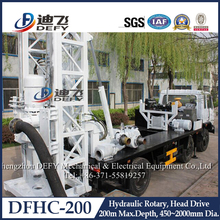 drilling for groundwater used borehole drilling machines for sale