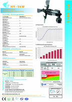 overseas agent for small wind turbine business