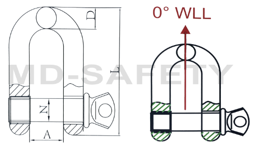 g210 auto electrical wiring diagramu s type g210 u shackle with colored screw pin