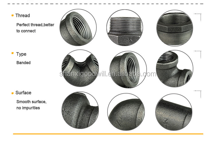 Black iron pipe fitting chart view