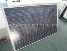 Better Choice of 250W Poly Solar Panel in China