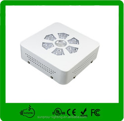 2015 New Design Dimmable Led grow light looking for dealer in russia