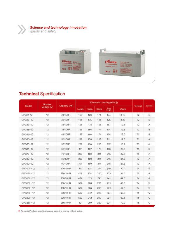 12V 65Ah Solar Gel Battery Rechargeable Storage Batteries