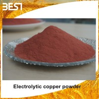 Best05E coating diamond series powder coated copper nickel titanium