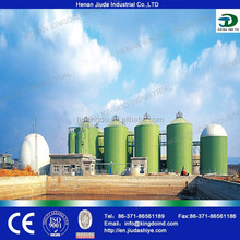 waste to energy power plants Biogas plant