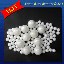 Honesty super polishing chemical resistant zirconia microspheres
