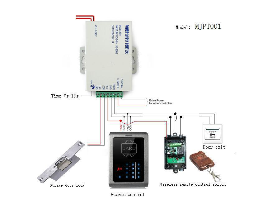 Door Access Control Wiring Diagram Trusted Wiring Diagram