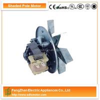 Fan Blade Shaded Pole Motor