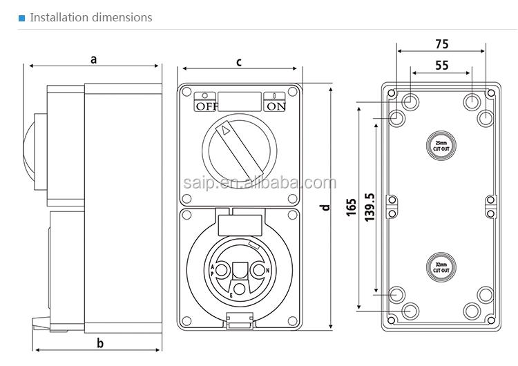 ip66 australia standard 5 pin 32 amps waterproof outdoor