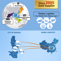 International Drop Shipping Air Freight Forwarder to Phoenix