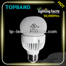 daylight white dimmable e17 led bulb
