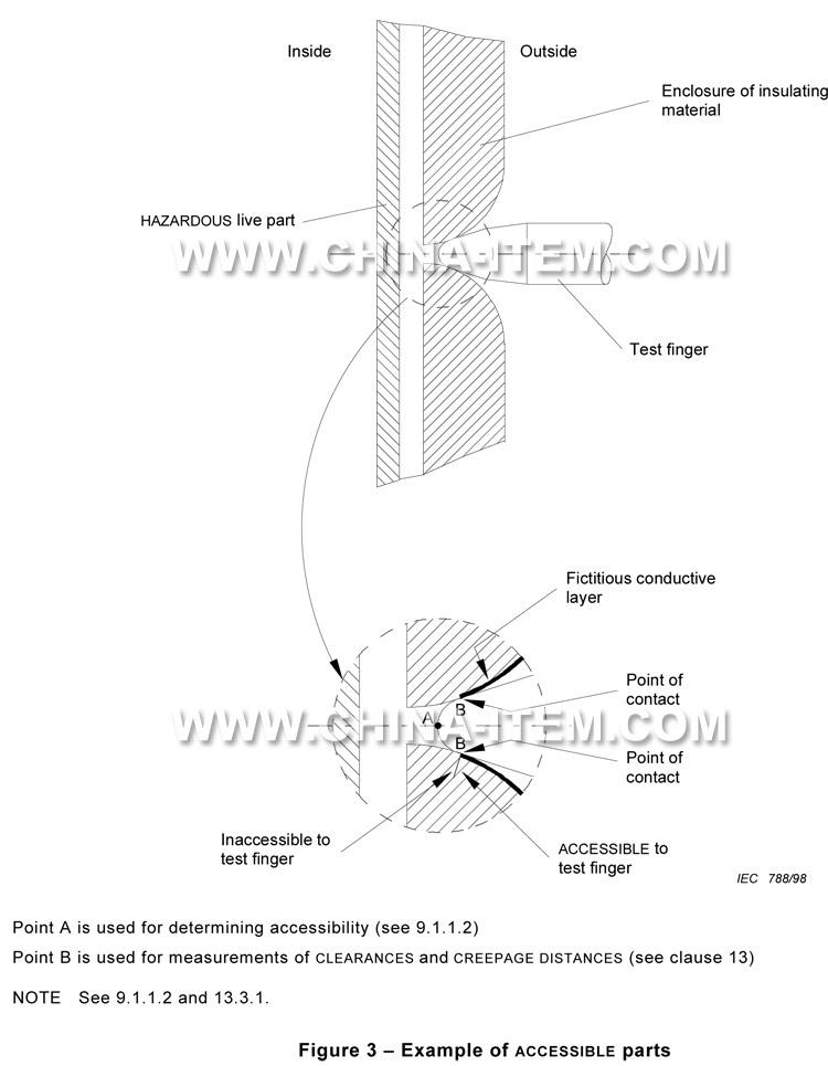 IEC 60065 Figure3.jpg