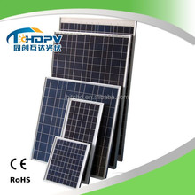 Best price 300w polycrystalline silicon solar panel with solar panel glass for Chile market