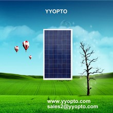 High quality best price power 250w poly solar panel