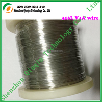 popular sell Wholesale Price E Cigarettes Resistance heating Wire