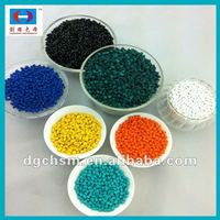 plastic color masterbatch for film and injection molding and extrusion and fiber drawing...