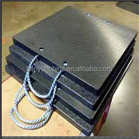 Heavy load capacity UHMWPE outrigger pads ground protection mat