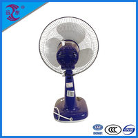 Www.alibaba.com.cn short delivery table fan power consumption