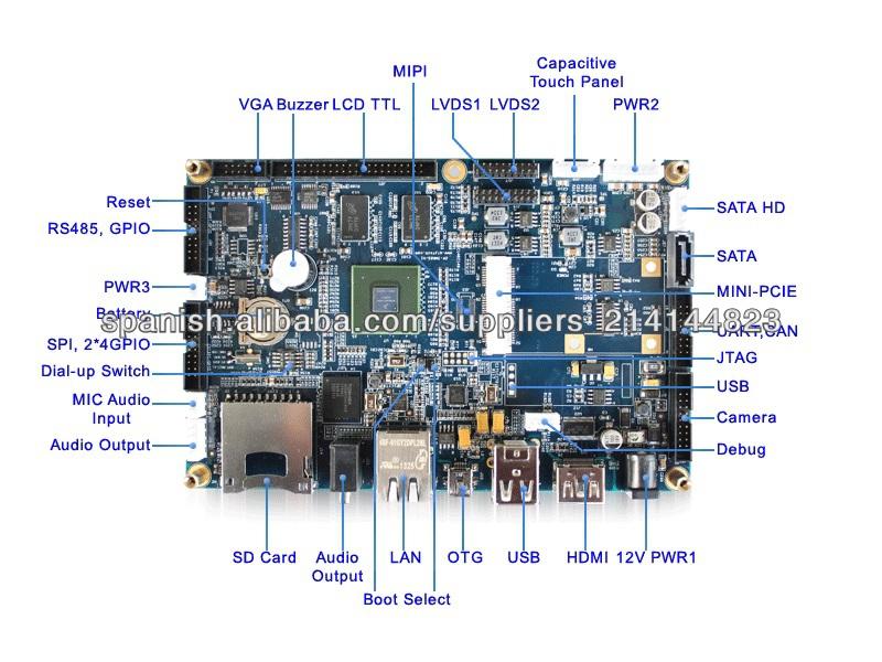 Cortex-A9 ARM imx6 núcleo dual / quad Junta de Desarrollo