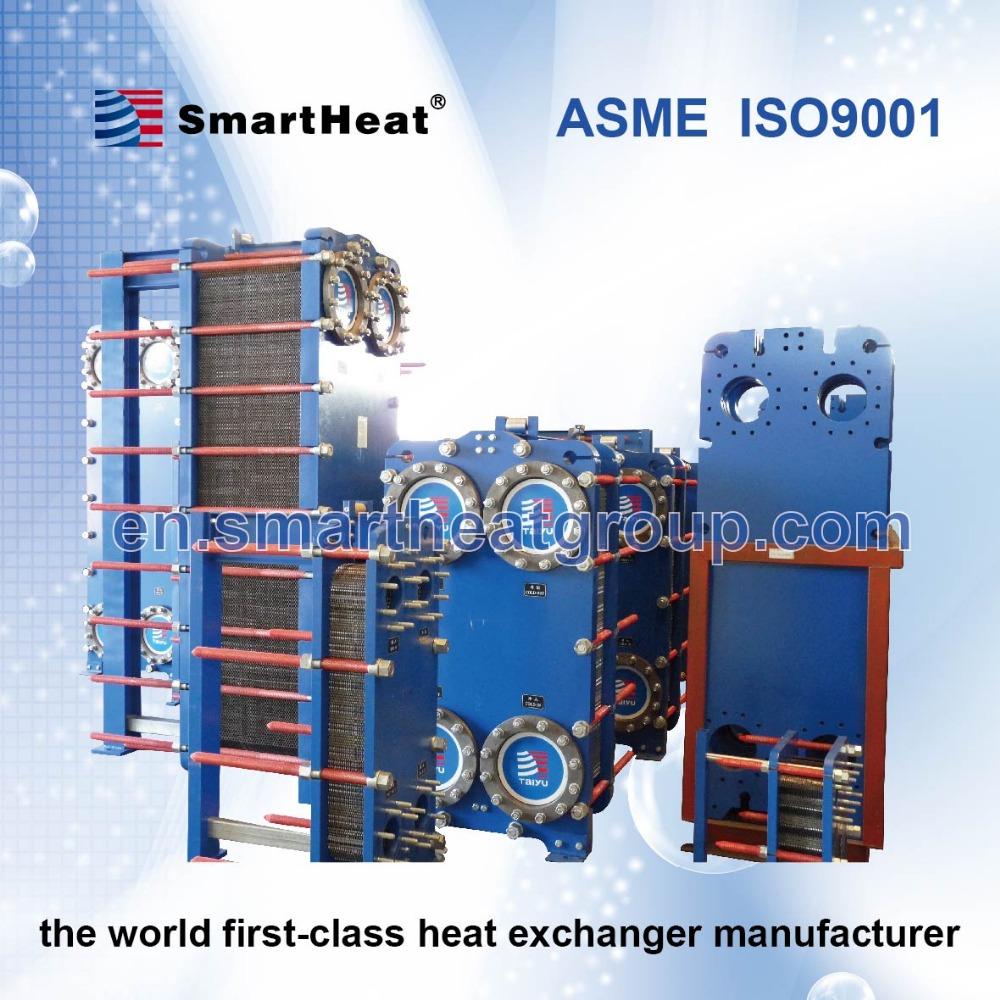 Теплообменник пластинчатый цена замена теплообменника газового котла феролли