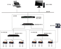 High security level Alarm and Monitor system for Electric fire protection