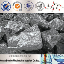 Silicon Metal 2202,Use of Silicon Metal