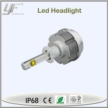 EXW factory price h1 lighting led headlight for all cars