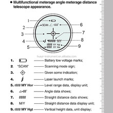 MS6408A Low Cost Laser Long Distance Meter Angle Measurer