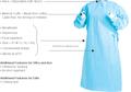 Materiales médicos accesorios propiedades batas de cirujano